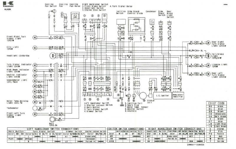 2018 Kawasaki Ninja 250r Wiring Diagram
