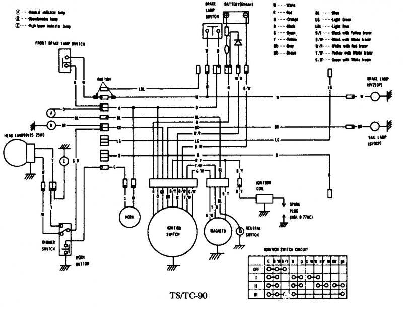 Suzuki Tc 90 Wiring Diagram Wiring Diagram Under1 Under1 Bujinkan It