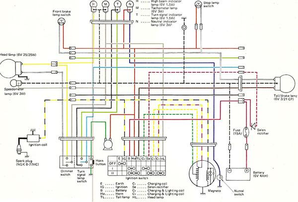 Suzuki Ts 125 Wiring Diagram - Data Wiring Diagrams